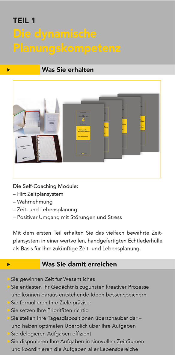 Hirt-Methode-Selfcoaching-Teil1
