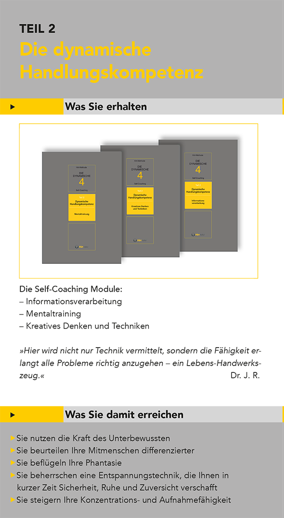 Hirt-Methode-Selfcoaching-Teil2