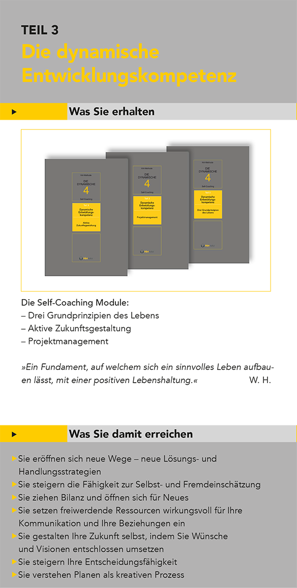 Hirt-Methode-Selfcoaching-Teil3
