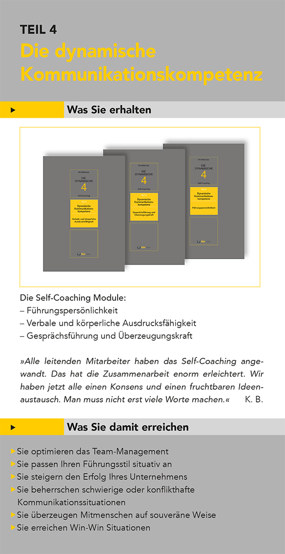 Hirt-Methode-Selfcoaching-Teil4